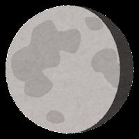 月の満ち欠けのイラスト2