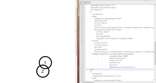 Animated SVG Development