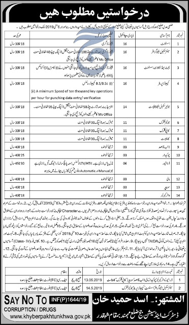 Mohmand District Jobs 2019