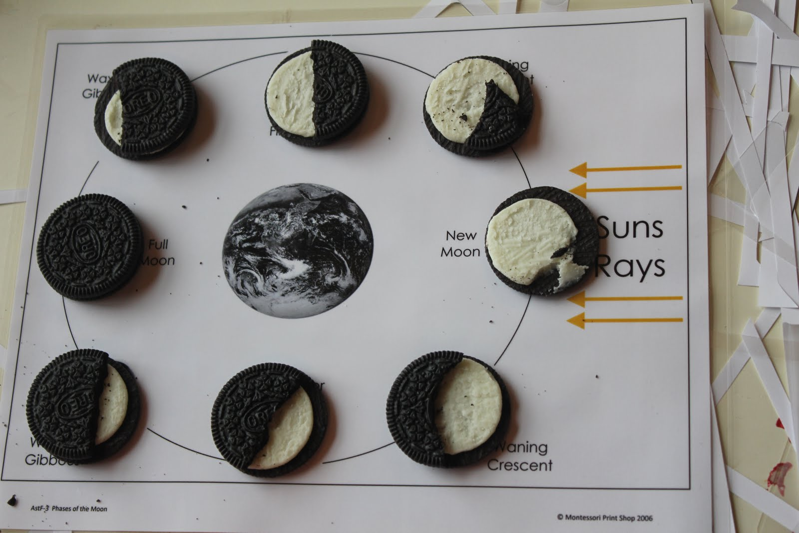 Party Of 5 Phases Of The Moon With Oreo Cookies