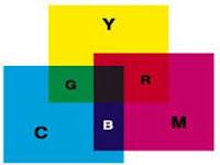 CMY Renk Uzayı