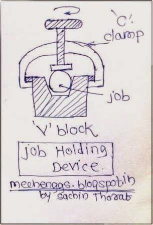Job holding device- V Block