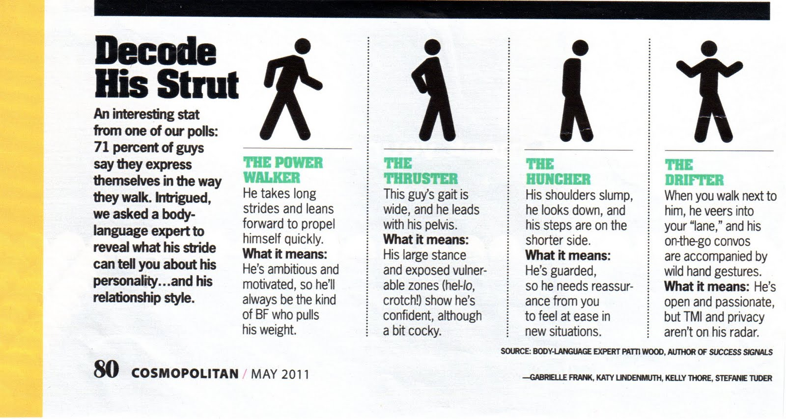 Understanding boys body language
