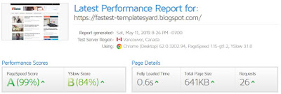 Fastest Fast Loading Mobile Friendly Blogger Template Speed Test
