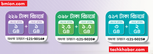 airtel-Internet-Bumber-Bonus-229Tk-Recharge-1GB+1GB-Bonus-398Tk-Recharge-2.5GB+1.5GB-Bonus-517Tk-Recharge-3GB+2GB-Bonus-details