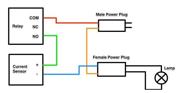 current sensing relay hawkeye