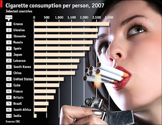 Daftar 15 penyakit yang disebabkan oleh rokok