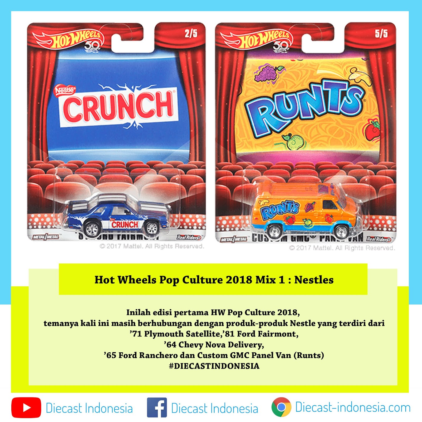 Hot Wheels Pop Culture 2018 Mix 1 : Nestles  Diecast Indonesia
