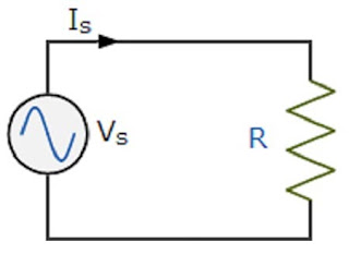 Passive components in alternating current circuits