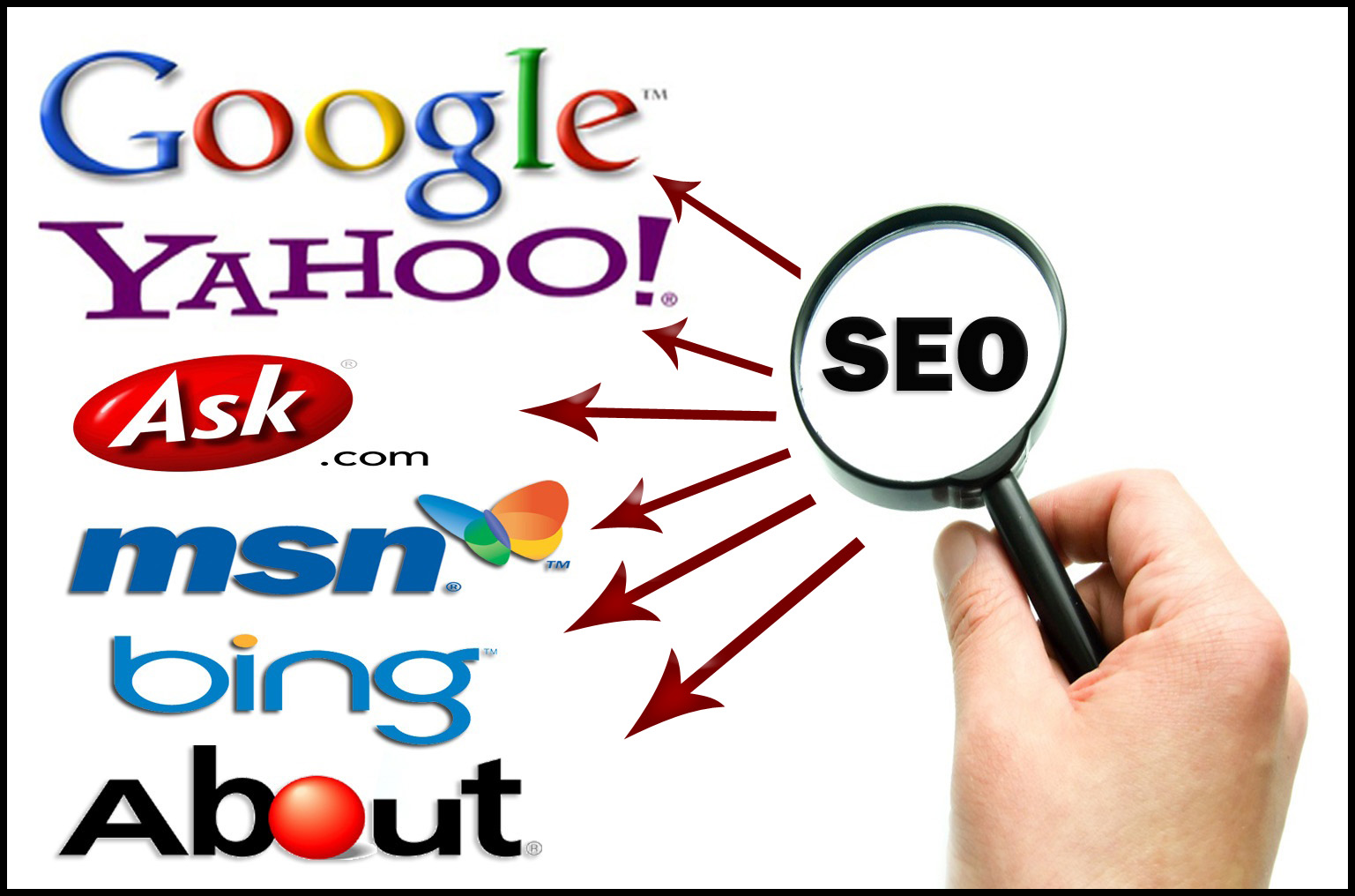 Search Engine Optimization: Top 10 Books