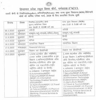 Himachal Pradesh 10th Class Exam Time Table 2020
