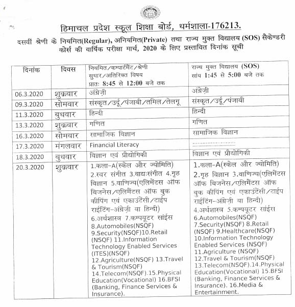 Himachal Pradesh 10th Class Exam Time Table 2020