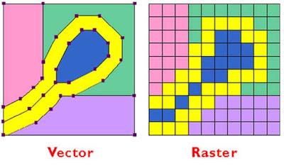 Perbedaan-desain-grafis-vector-dan-raster