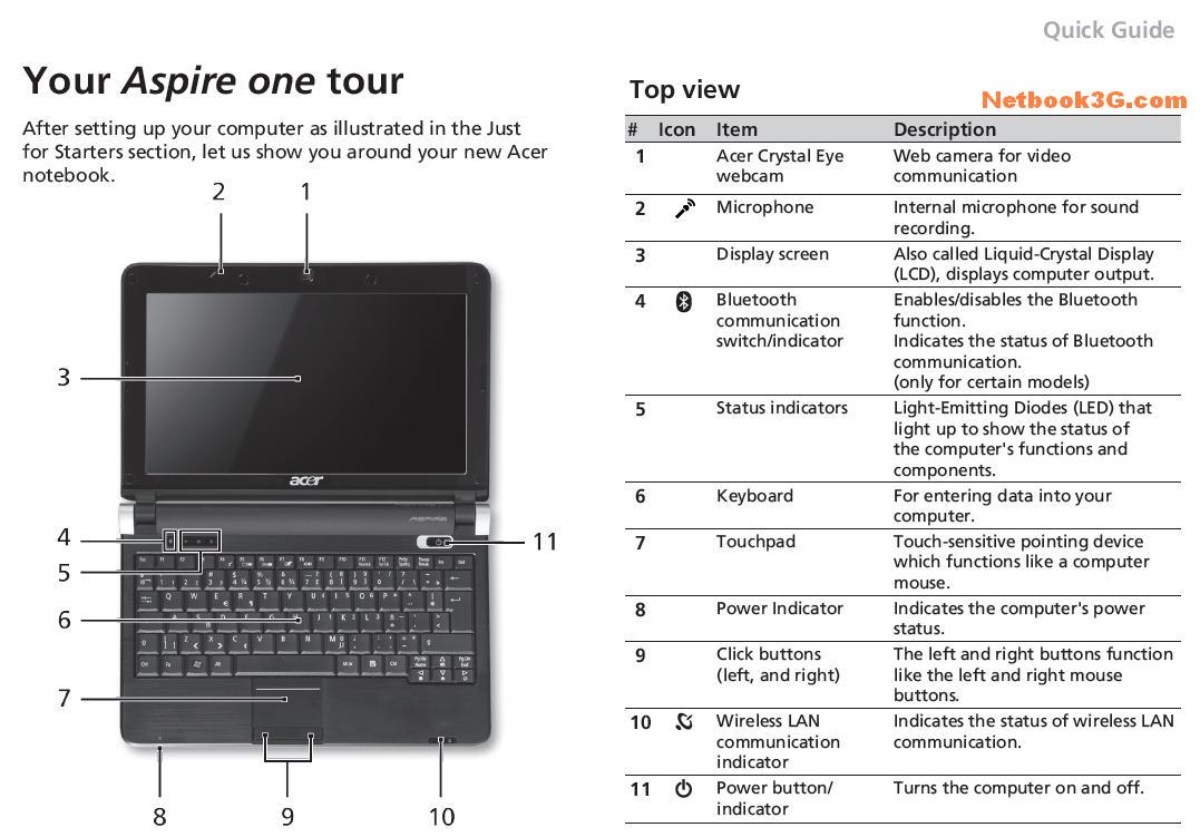 Fillable online acer aspire one ao532h-2ds user guide manual.