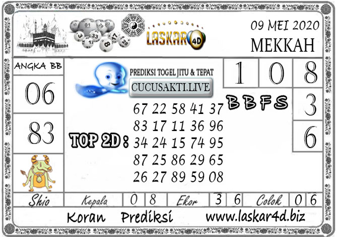 Prediksi Togel MEKKAH LASKAR4D 09 MEI 2020