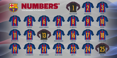 """Barcelona Squad Numbers for the 2016 Season"""