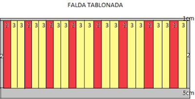 CÓMO CALCULAR LOS TABLONES EN FALDA TABLONADA