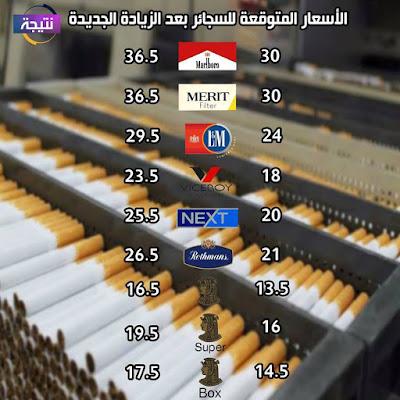 أسعار السجائر الجديدة بعد رفع ضريبة القيمة المضافة
