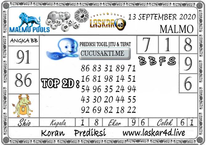 Prediksi Togel MALMO LASKAR4D 13 SEPTEMBER 2020