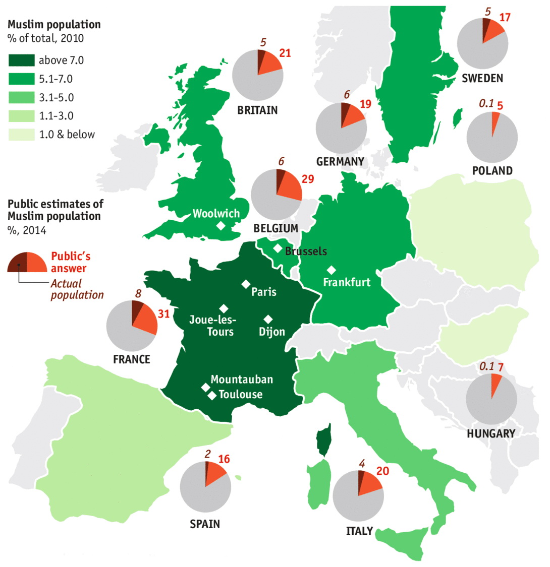 Actual Muslim population (2010) vs Perceived Muslim population (2014) in selected European countries
