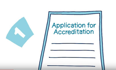 Common Accreditation Service Options in the Industry