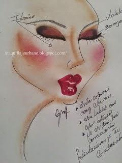 dibujo de como maquillarte