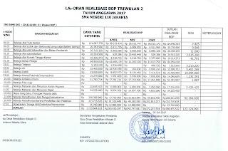 Laporan BOP 2017 Triwulan II