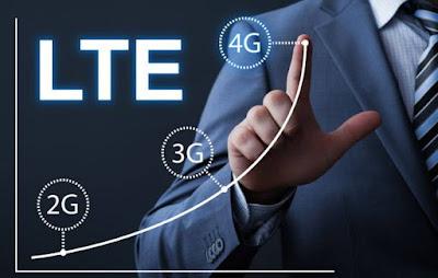 [Trik] Dapatkan Kecepatan Internet 4G dalam Paket Data 3G dan 2G