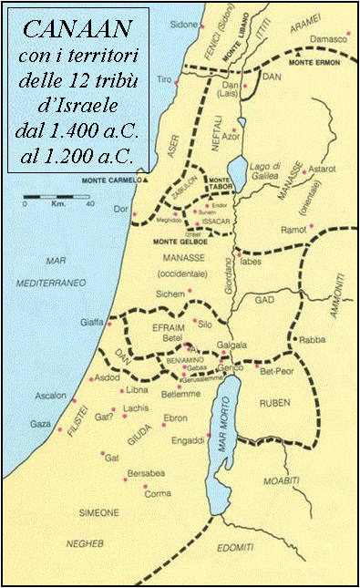 Ebraismo regole di datazione