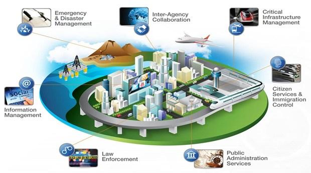 Ponneri Smart City - News and Updates