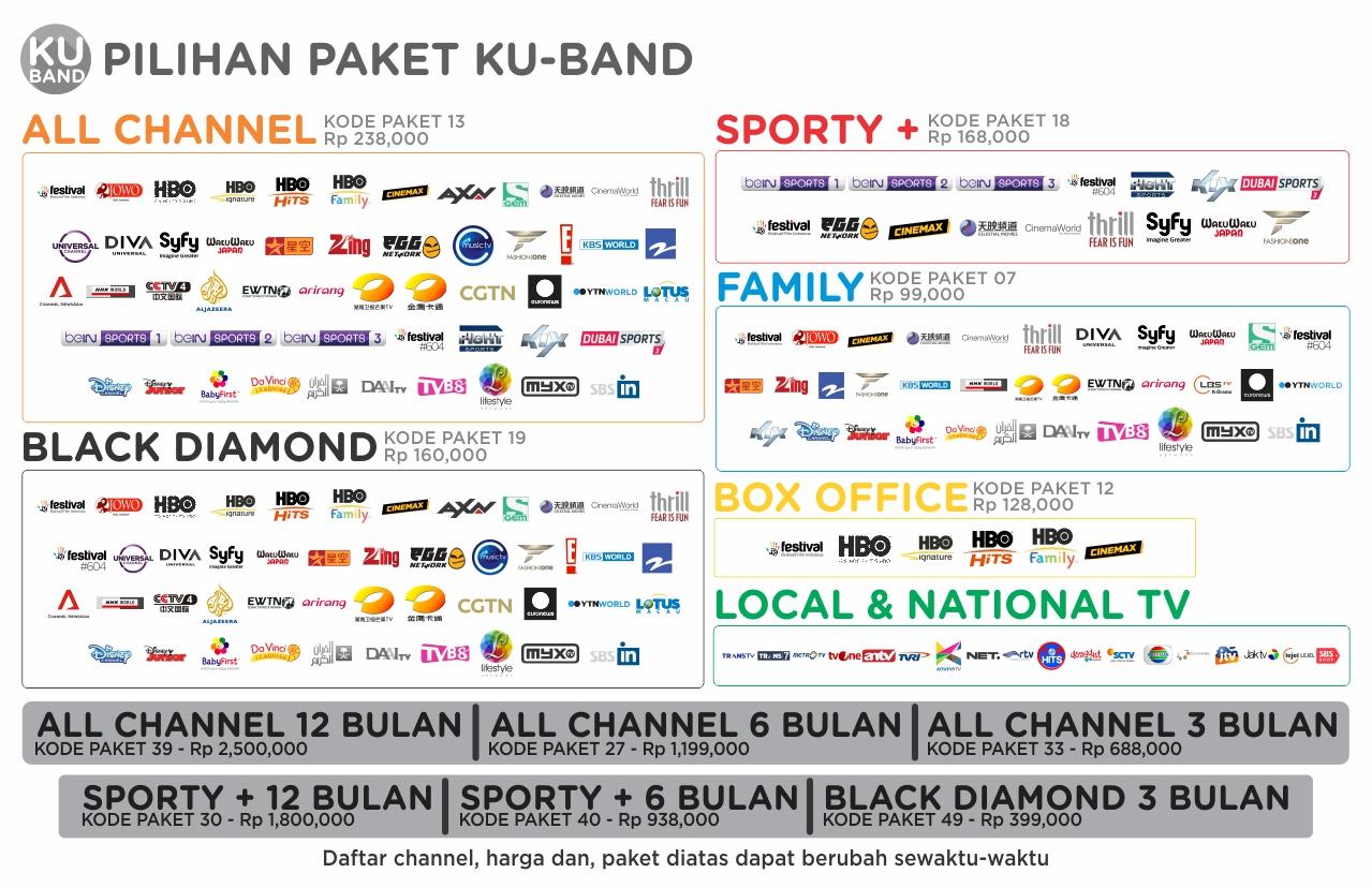 Tentang Orange Tv Dealer Parabola Paket Family K Vision Ku Band C Untuk Pelanggan Yang Berada Di Rural Area Sudah Memiliki Besar Jaring Solid Produk Ceria Adalah