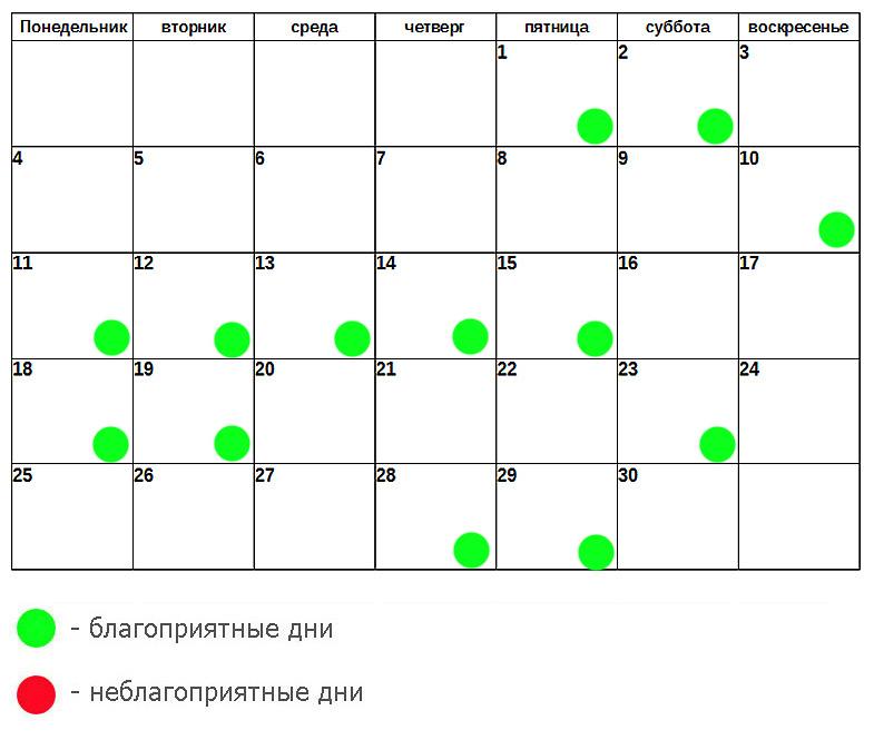 Лунный календарь массажа сентябрь 2017