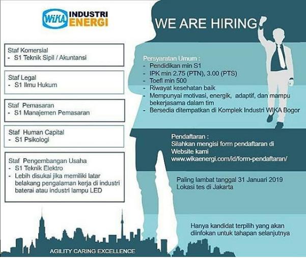 Lowongan Kerja Pt Wika Industri Energi Terbaru Tahun 2019 Rekrutmen Lowongan Kerja Bulan Februari 2021