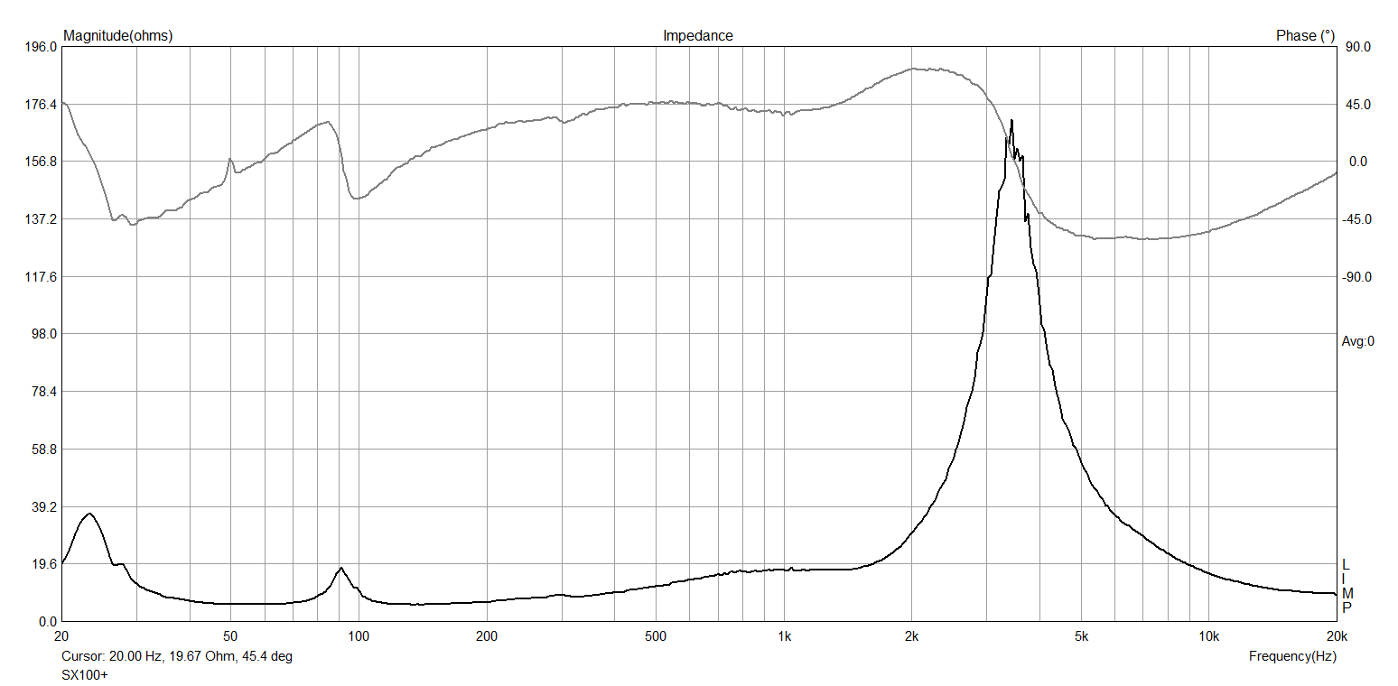 levy sound design  speaker impedance measurement
