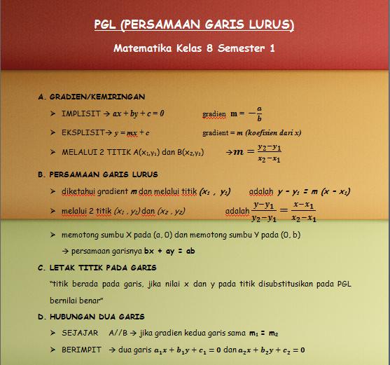 Kampo3ng Math Resum Persamaan Garis Lurus Smp Kelas 8