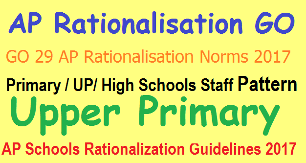 AP Upper Primary (UP) Schools Rationalization Norms, Posts/ Staff Pattern Guidelines 2017