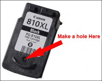 How to refill printer ink properly on canon printer
