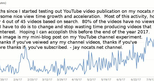 My YouTube Statistics in a Single Image Mini-Blog