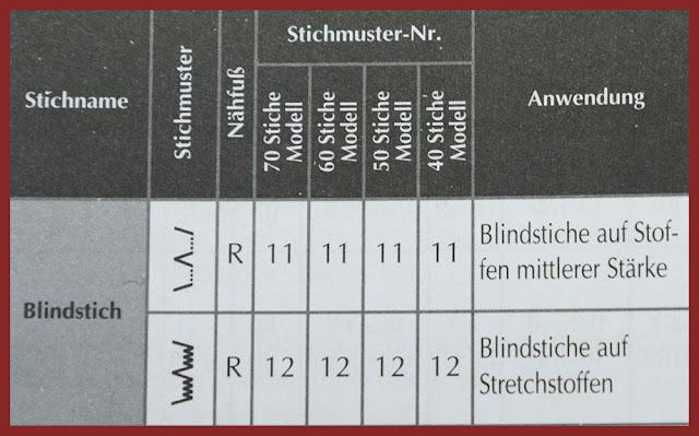 Blindstich nähen - Stichauswahl