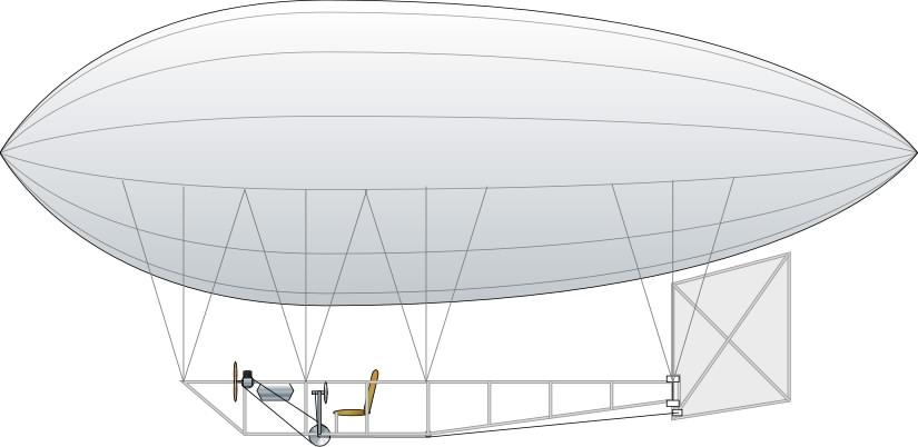 Miniature Zeppelin Project