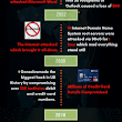 [Infographic] Best 8 Most Bizzare Cyber Attacks in the History aside from Ransomware - Cool Android Apps