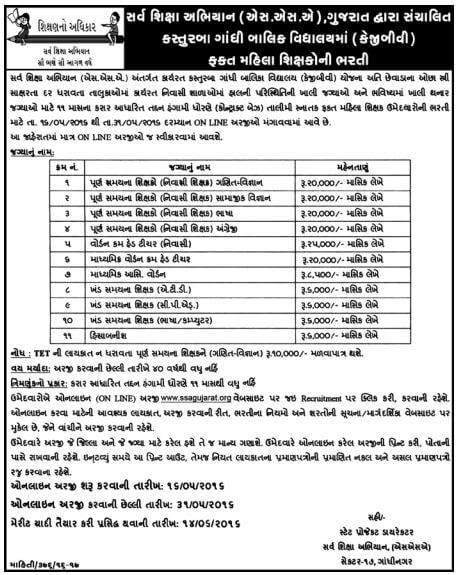 Sarva Shiksha Abhiyan (SSA) Gujarat Teachers Recruitment 2016