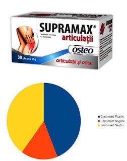 Pareri Forumuri SUPRAMAX Articulatii OSTEO