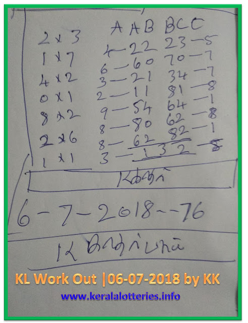 KK Kerala Lottery Guessing work out 06-07-2018 Nirmal NR-76