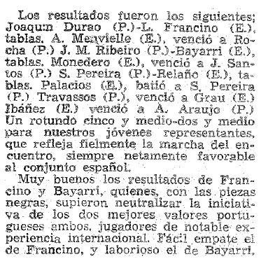 Match Internacional de Ajedrez España-Lisboa - Madrid 1962, recorte de La Vanguardia del 22 de mayo de 1962