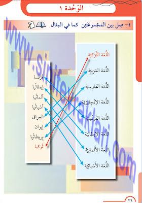8. Sınıf Arapça Meb Yayınları Ders Kitabı Cevapları Sayfa 26