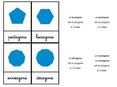 Cabinet De Geometrie on Fichier Cursive