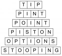 Contoh Skripsi Chapter I Tentang Word Pyramid dan Vocabulary Mastery