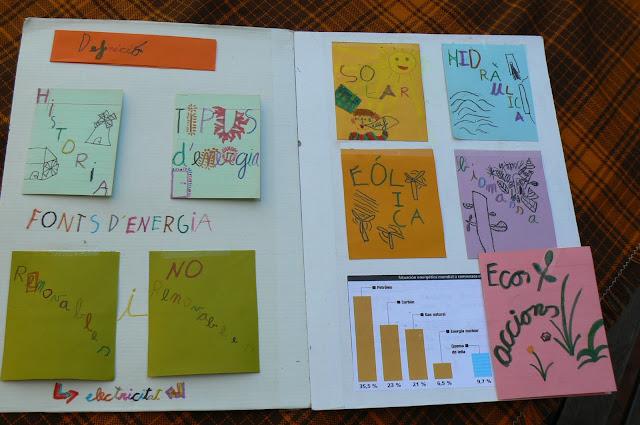 Orca Observar Recordar Crecer Y Aprender Libreta De Dibujo: Orca: Observar, Recordar, Crecer Y Aprender: Lapbook Y