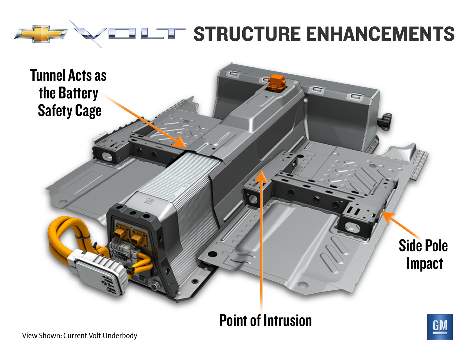 Gm Announce Structural And Battery Enhancements For Chevy Volt